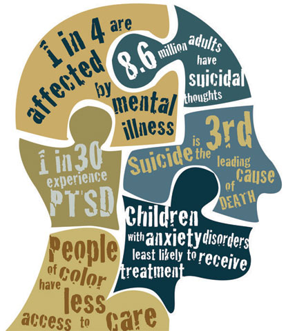 mental health problems should be addressed and understood Understanding mental health and reducing stigma if you or someone you care about is experiencing mental illness, you need to know you are not alone.
